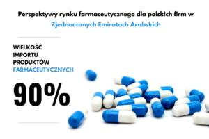 Perspektywy rynku farmaceutycznego dla polskich firm w Zjednoczonych Emiratach Arabskich